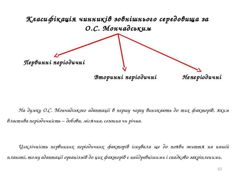 * Класифікація чинників зовнішнього середовища за О.С. Мончадським Первинні п...