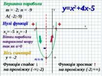 1 -2 -9 -5 m = -2; n = -9 A( -2;-9) х1= -5 х2= -1 Вершина параболи Нулі функц...
