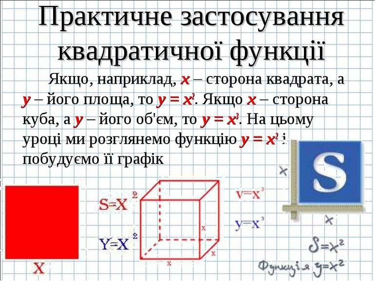 Практичне застосування квадратичної функції Якщо, наприклад, x – сторона квад...