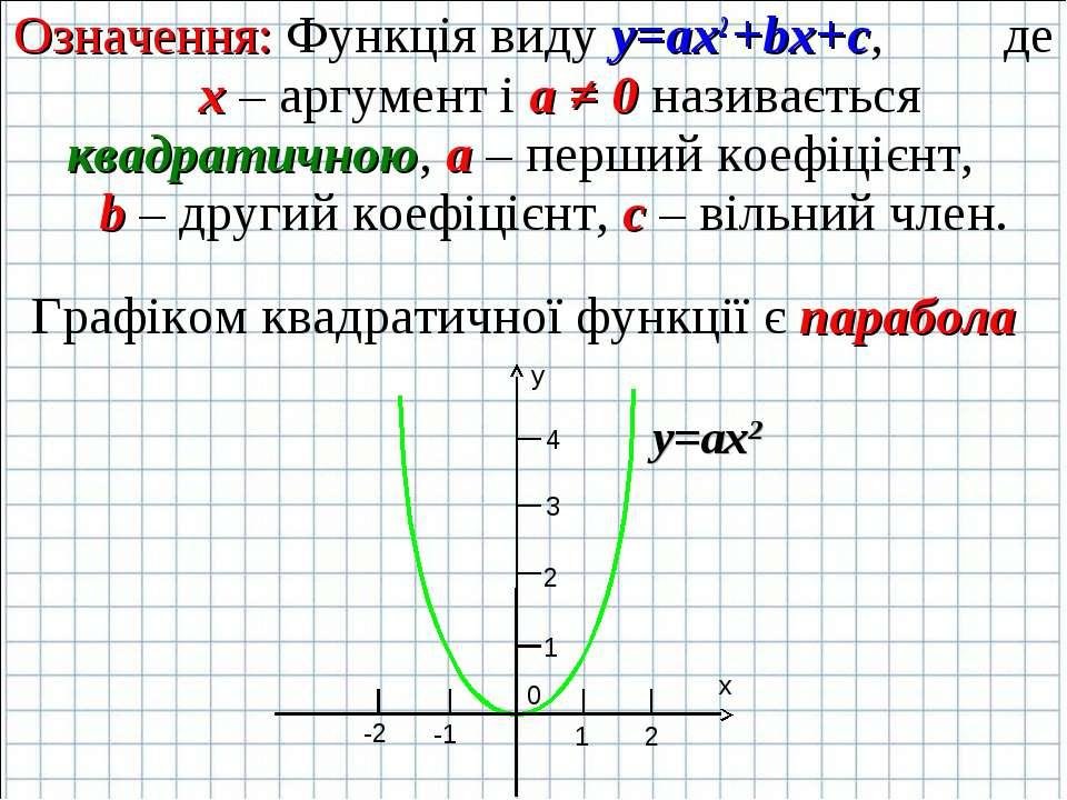 Означення: Функція виду y=ax2 +bx+c, де х – аргумент і а ≠ 0 називається квад...