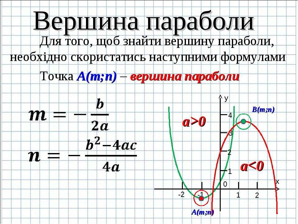 Вершина параболи Для того, щоб знайти вершину параболи, необхідно скористатис...