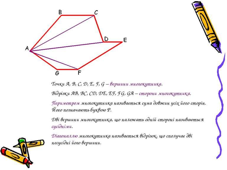 Точки А, В, С, D, Е, F, G – вершини многокутника. Відрізки АВ, ВС, CD, DE, EF...