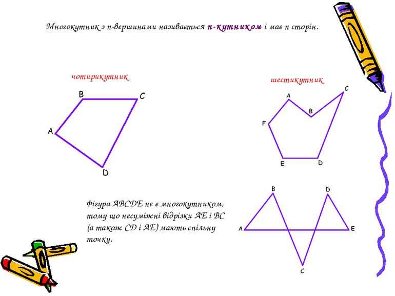 Многокутник з n-вершинами називається n-кутником і має n сторін. Фігура ABCDE...