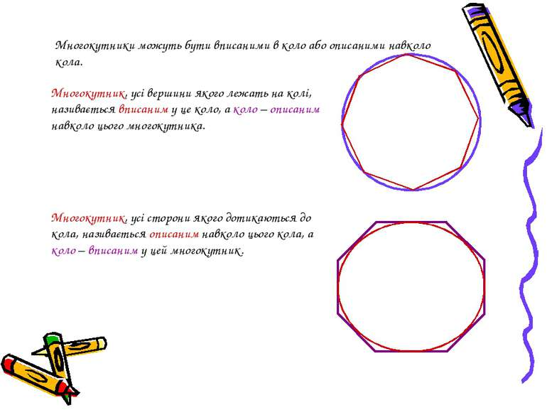 Многокутники можуть бути вписаними в коло або описаними навколо кола. Многоку...