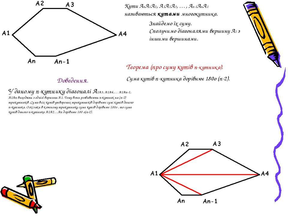 Кути АnА1А2, А1А2А3, …, Аn-1АnА1 називаються кутами многокутника. Знайдемо їх...