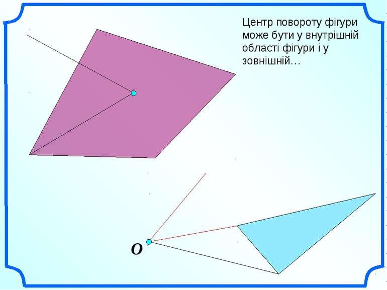 O Центр повороту фігури може бути у внутрішній області фігури і у зовнішній…