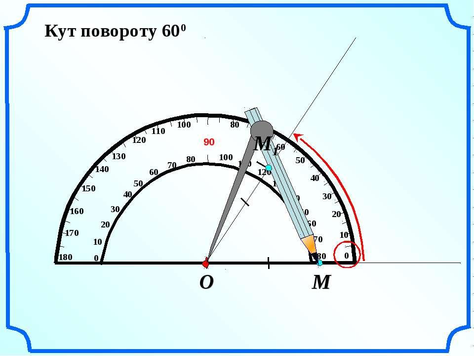 Кут повороту 600 М О М1