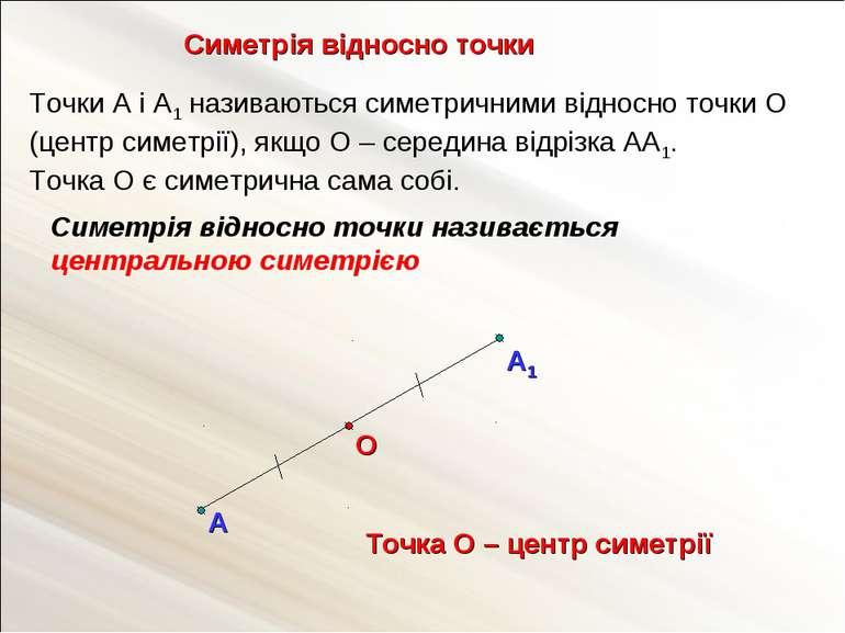 Симетрія відносно точки А О Точки А і А1 називаються симетричними відносно то...