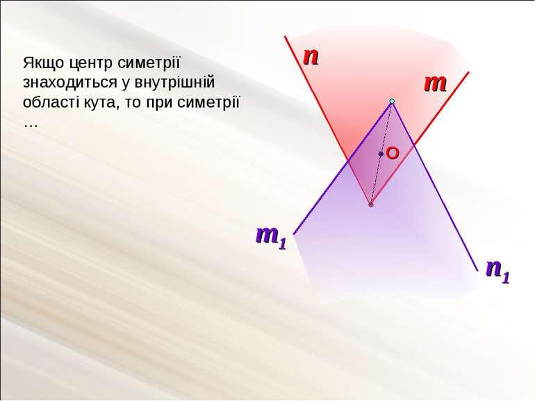 n Якщо центр симетрії знаходиться у внутрішній області кута, то при симетрії … m