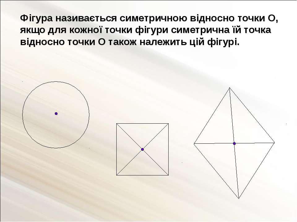 Фігура називається симетричною відносно точки О, якщо для кожної точки фігури...