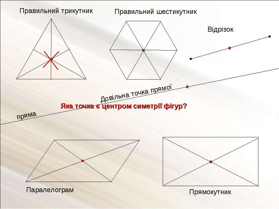 Правильний трикутник Правильний шестикутник Паралелограм Відрізок Прямокутник...