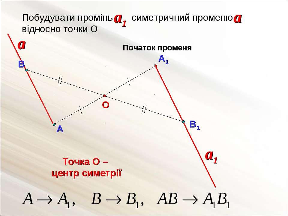А1 О Побудувати промінь симетричний променю відносно точки О Точка О – центр ...
