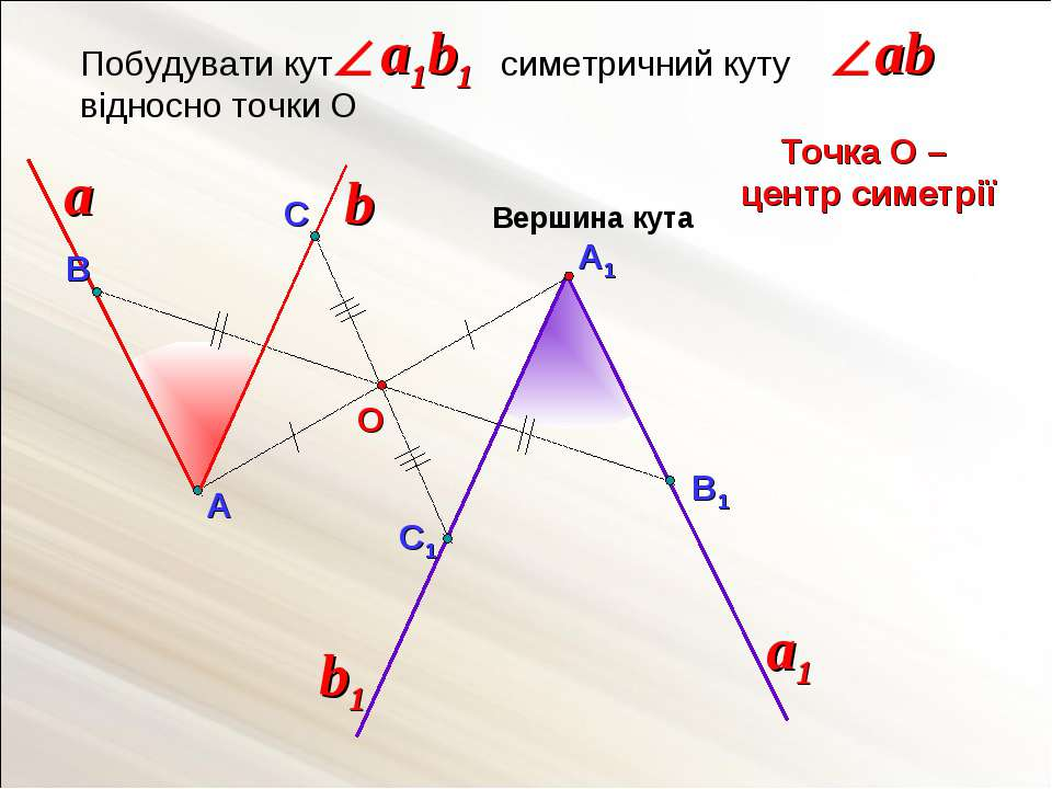А1 Побудувати кут симетричний куту відносно точки О Точка О – центр симетрії ...