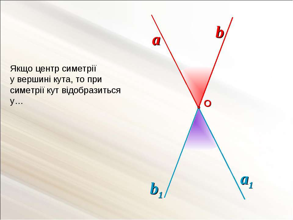 Якщо центр симетрії у вершині кута, то при симетрії кут відобразиться у… a b О