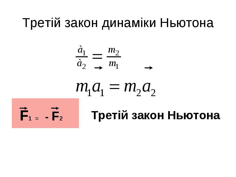 Третій закон динаміки Ньютона F1 = - F2 Третій закон Ньютона
