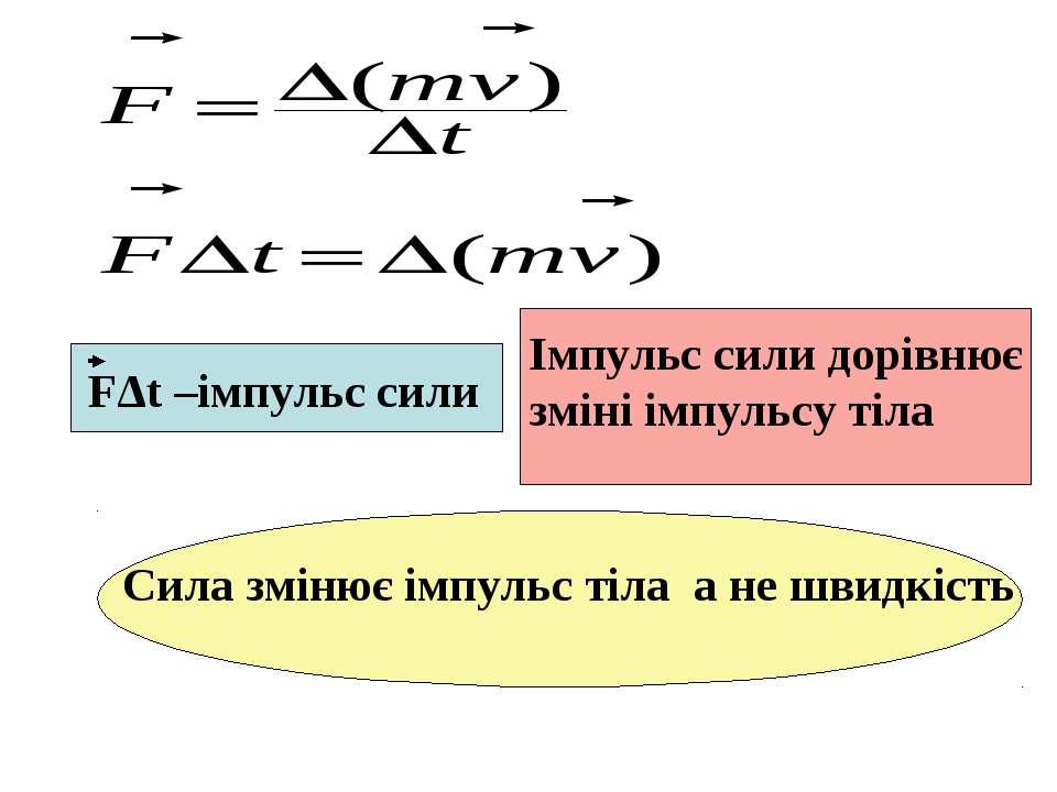 FΔt –імпульс сили Імпульс сили дорівнює зміні імпульсу тіла Сила змінює імпул...