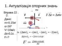 1. Актуалізація опорних знань Вправа 22 .2. Дано: m=0,15кг α=30º V=10м/с Δt=0...