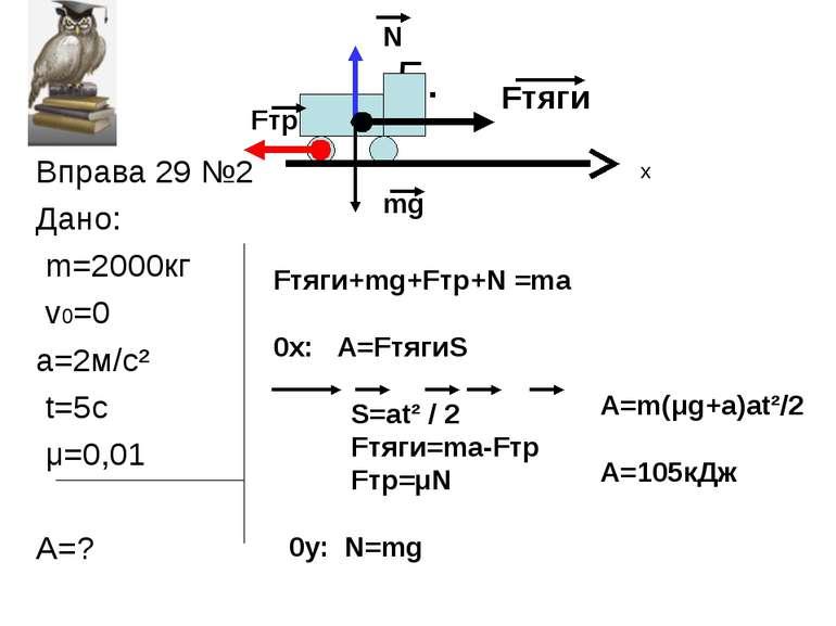5. Вправа 29 №2 Дано: m=2000кг v0=0 а=2м/с² t=5c μ=0,01 A=? Fтр N mg Fтяги х ...