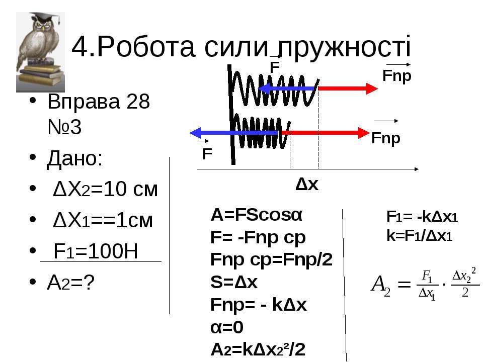 4.Робота сили пружності Вправа 28 №3 Дано: ΔХ2=10 см ΔХ1==1cм F1=100H A2=? Δx...