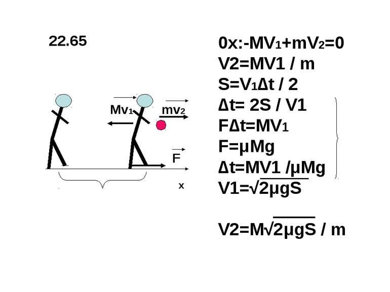22.65 Mv1 mv2 0x:-MV1+mV2=0 V2=MV1 / m S=V1∆t / 2 ∆t= 2S / V1 F∆t=MV1 F=μMg ∆...