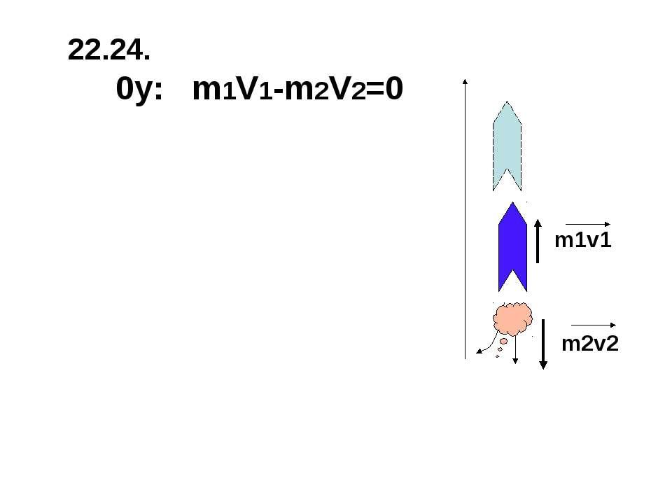 22.24. 0y: m1V1-m2V2=0 m1v1 m2v2