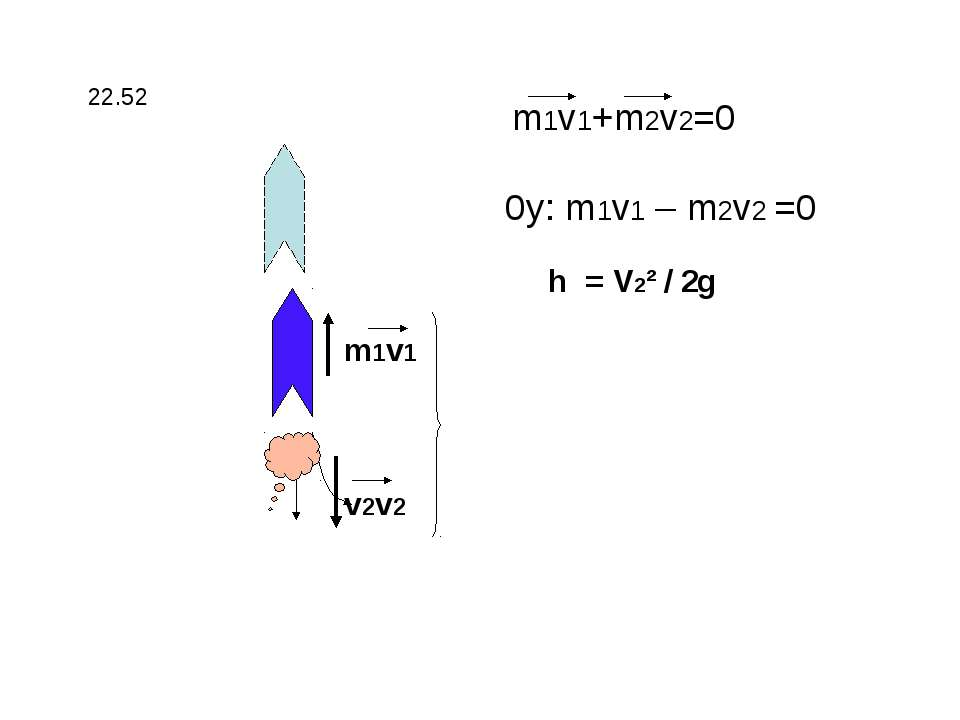 22.52 m1v1 v2v2 m1v1+m2v2=0 0y: m1v1 – m2v2 =0 h = V2² / 2g