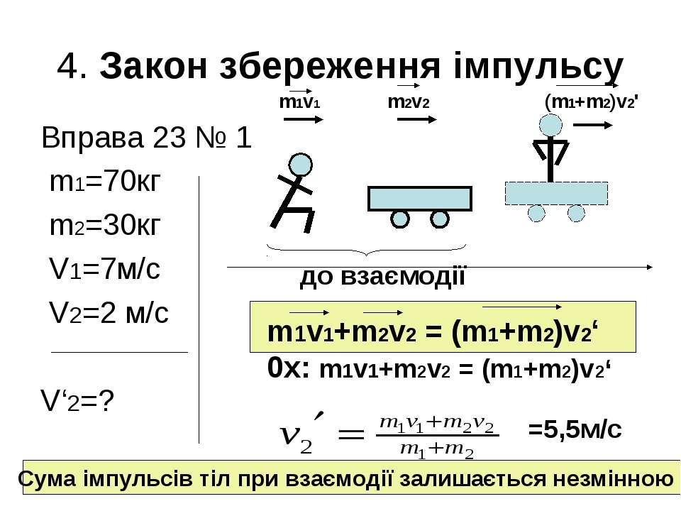 4. Закон збереження імпульсу Вправа 23 № 1 m1=70кг m2=30кг V1=7м/с V2=2 м/с V...
