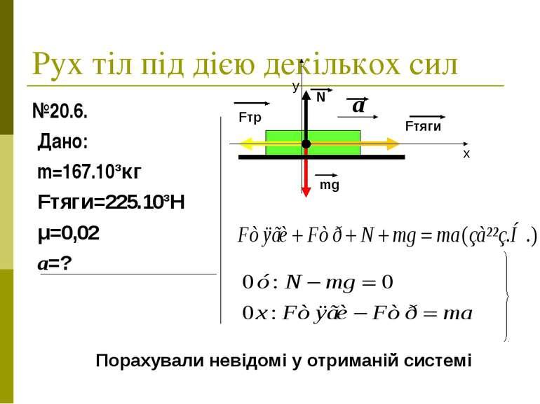Рух тіл під дією декількох сил №20.6. Дано: m=167.10³кг Fтяги=225.10³Н μ=0,02...