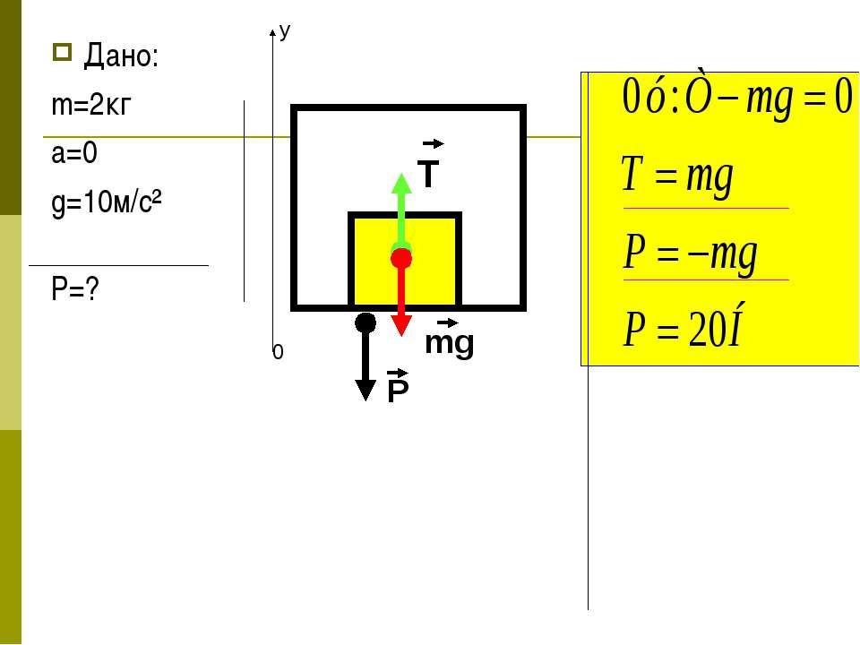 Дано: m=2кг a=0 g=10м/с² Р=? Р mg T y 0