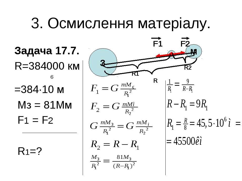 3. Осмислення матеріалу. Задача 17.7. R=384000 км 6 =384·10 м Мз = 81Мм F1 = ...