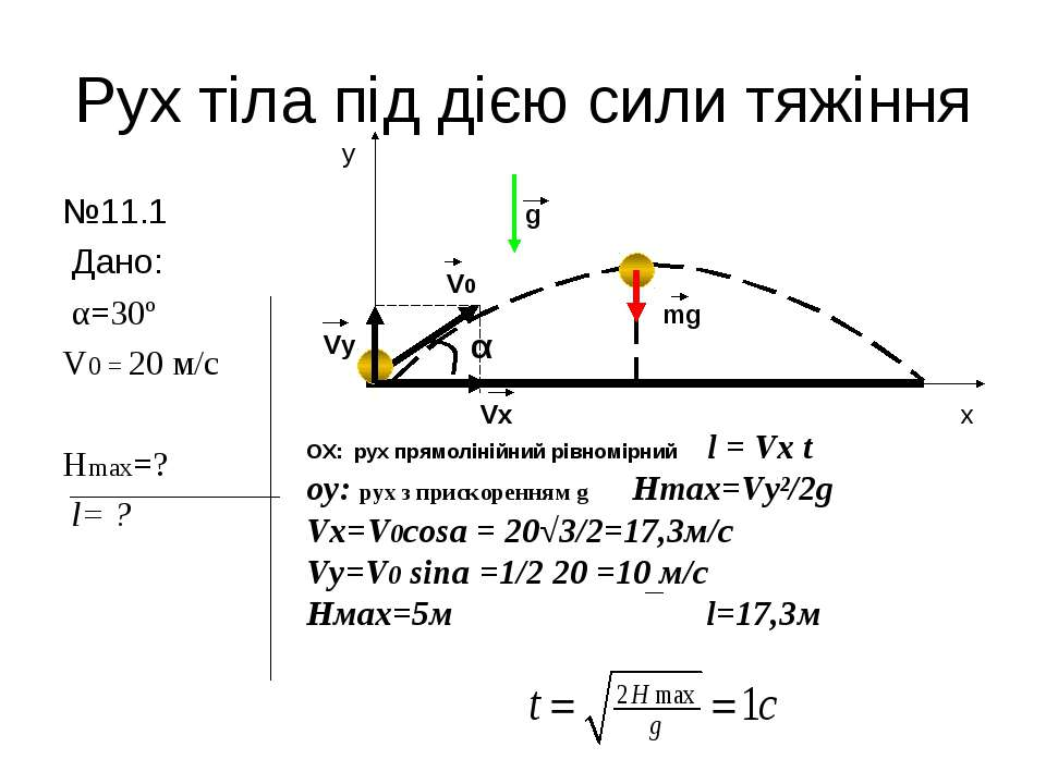 Рух тіла під дією сили тяжіння №11.1 Дано: α=30º V0 = 20 м/с Hmax=? l= ? α V0...