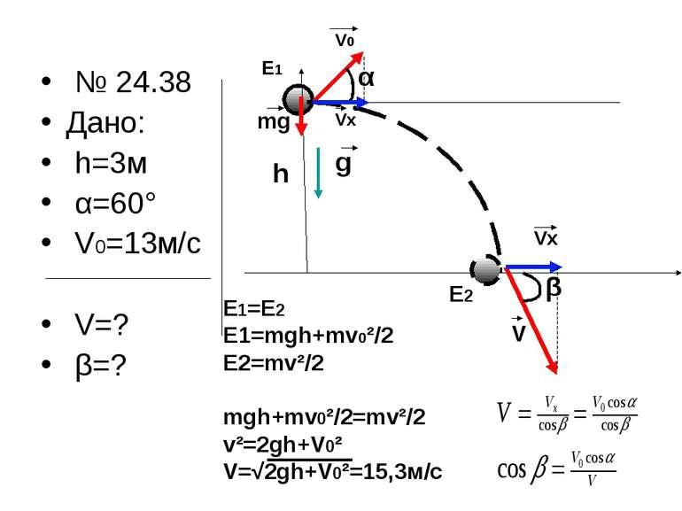 № 24.38 Дано: h=3м α=60° V0=13м/с V=? β=? α β h g mg E1 E2 E1=E2 E1=mgh+mv0²/...