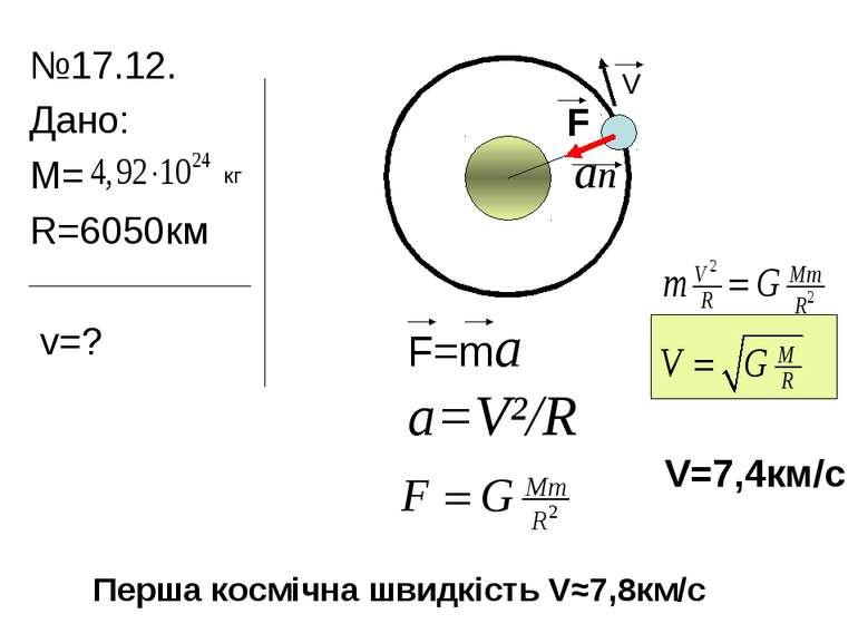 №17.12. Дано: М= R=6050км v=? кг V an F F=ma a=V²/R V=7,4км/с Перша космічна ...