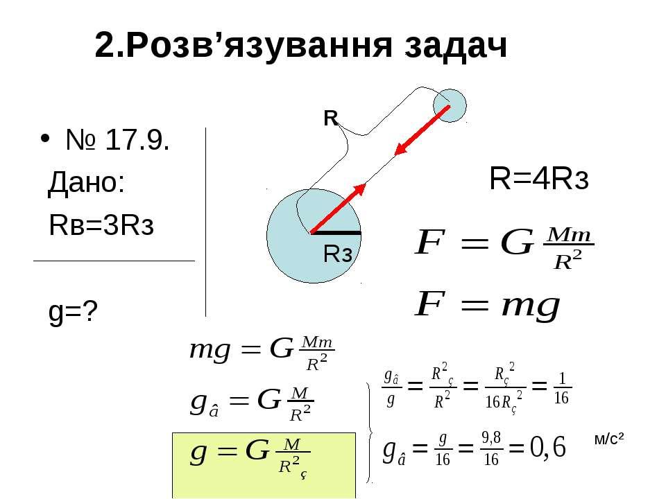 № 17.9. Дано: Rв=3Rз g=? Rз R R=4Rз м/с² 2.Розв'язування задач