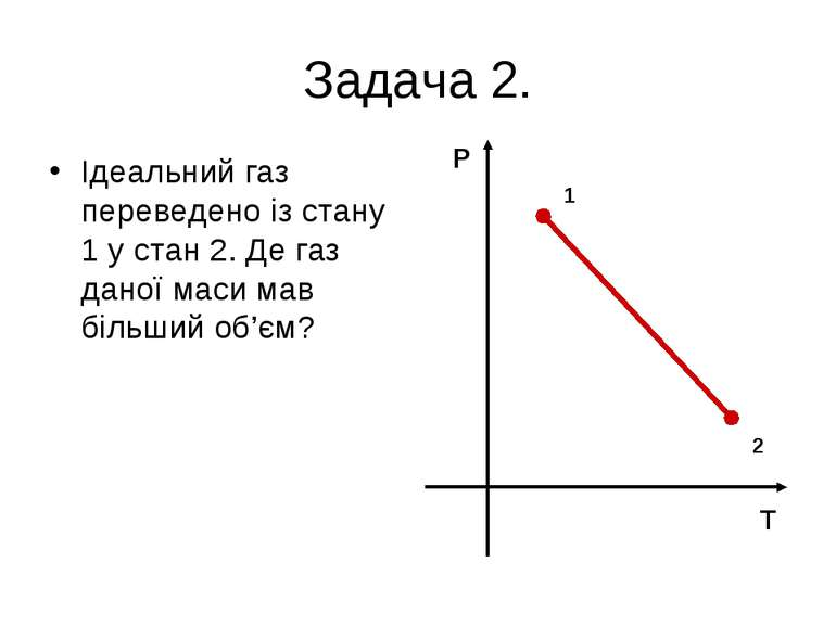 Задача 2. Ідеальний газ переведено із стану 1 у стан 2. Де газ даної маси мав...