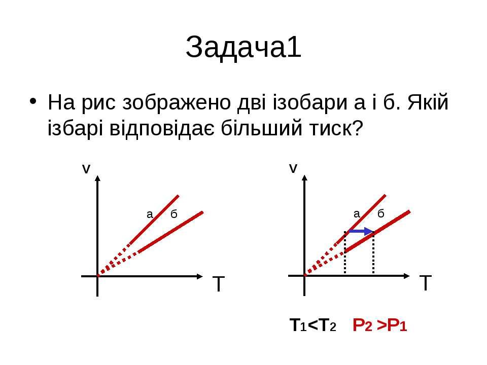 Задача1 На рис зображено дві ізобари а і б. Якій ізбарі відповідає більший ти...