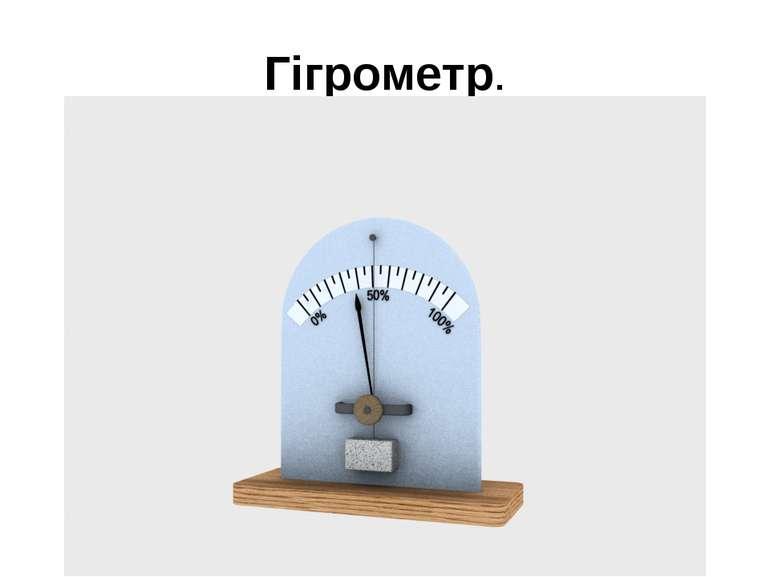 Гігрометр.