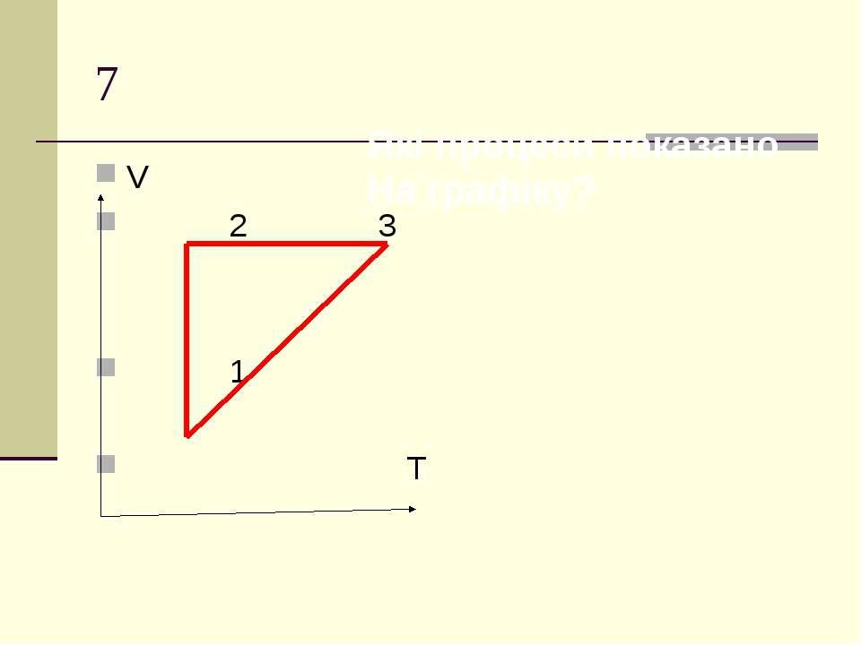 7 V 2 3 1 T Які процеси показано На графіку?