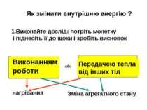 Виконанням роботи Передачею тепла від інших тіл 1.Виконайте дослід: потріть м...