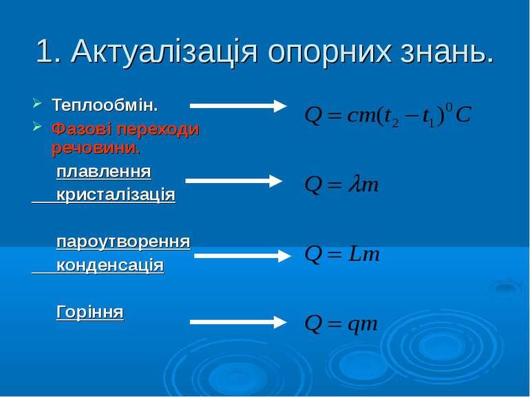 1. Актуалізація опорних знань. Теплообмін. Фазові переходи речовини. плавленн...