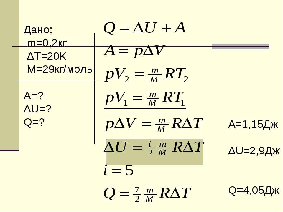Дано: m=0,2кг ΔТ=20К М=29кг/моль А=? ΔU=? Q=? A=1,15Дж ΔU=2,9Дж Q=4,05Дж