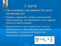 3 група При взаємодії з речовиною ЕМ хвилі заломлюються Промінь падаючий, про...