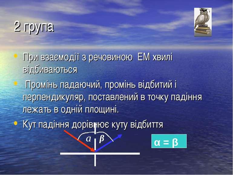 2 група При взаємодії з речовиною ЕМ хвилі відбиваються Промінь падаючий, про...