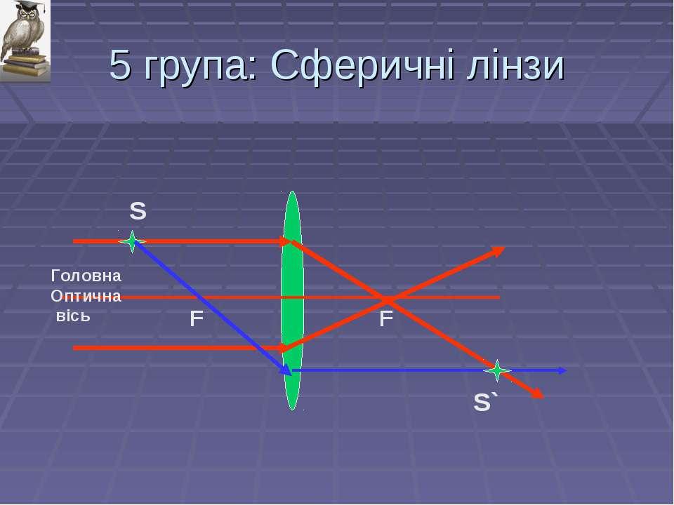 5 група: Сферичні лінзи Головна Оптична вісь F F S S`