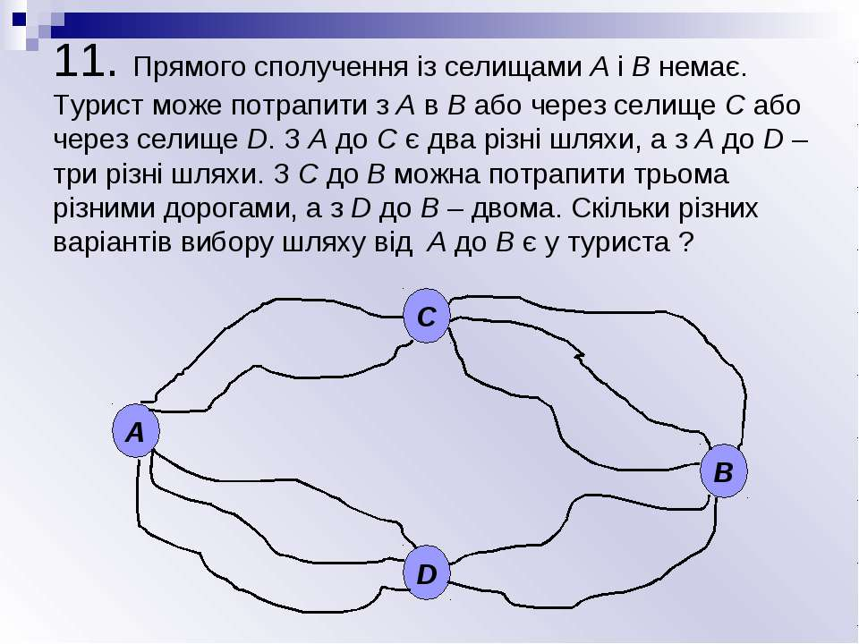 11. Прямого сполучення із селищами А і B немає. Турист може потрапити з А в В...