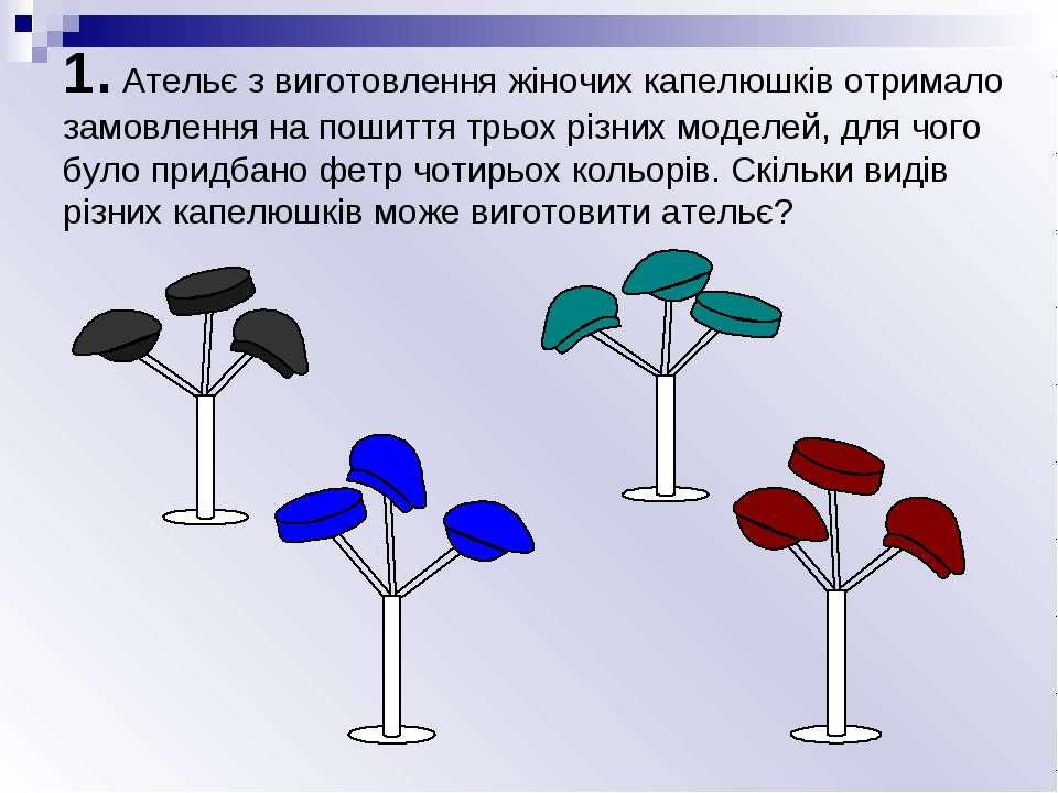 1. Ательє з виготовлення жіночих капелюшків отримало замовлення на пошиття тр...