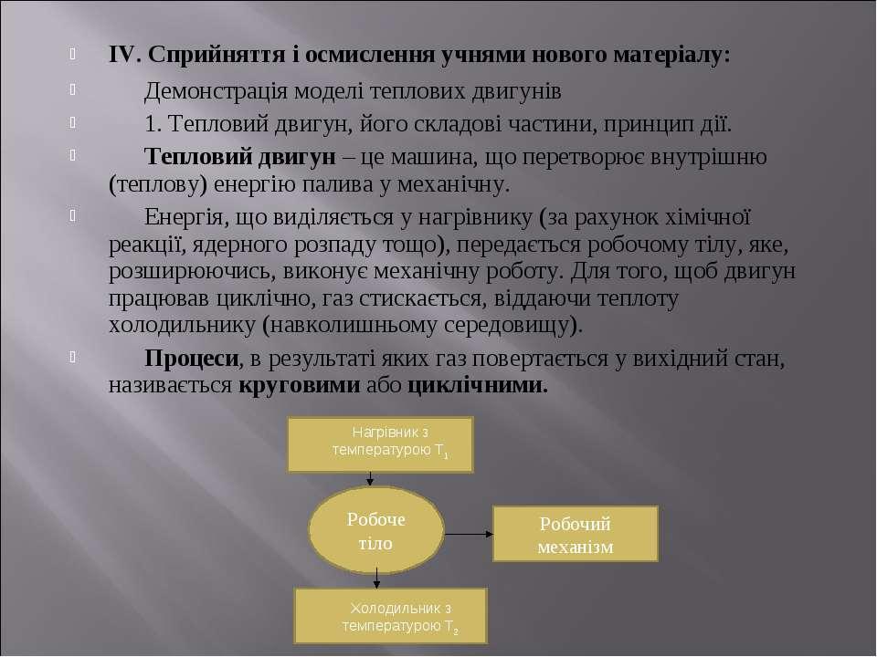 IV. Сприйняття і осмислення учнями нового матеріалу: Демонстрація моделі тепл...
