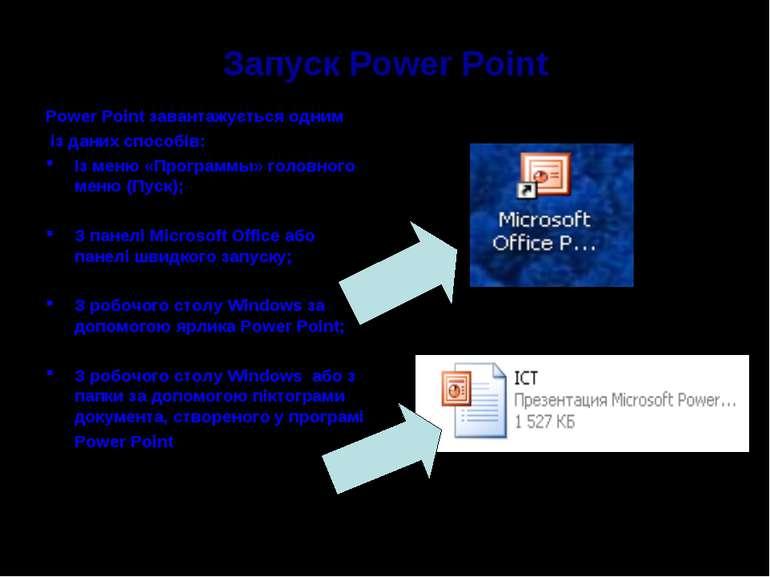 Запуск Power Point Power Point завантажується одним із даних способів: Із мен...