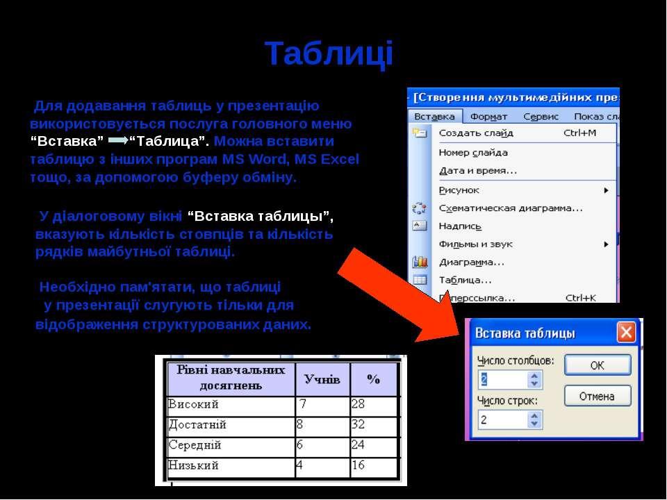 Таблиці Для додавання таблиць у презентацію використовується послуга головног...