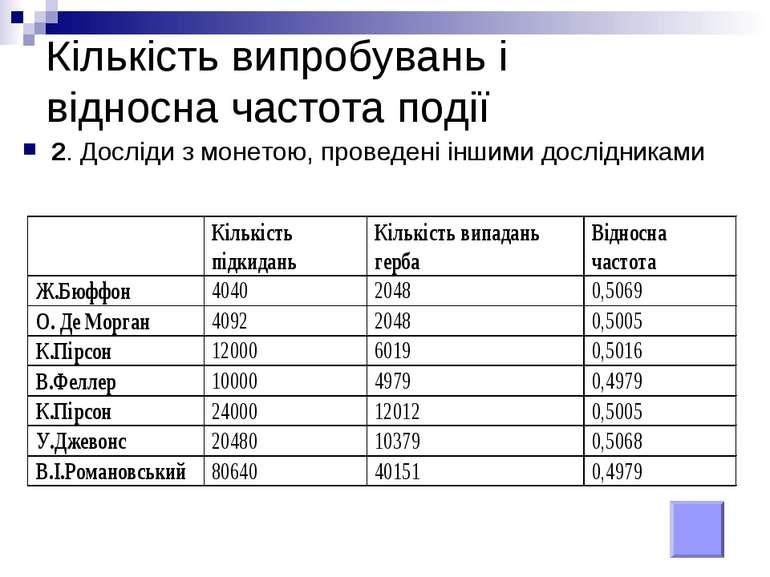 Кількість випробувань і відносна частота події 2. Досліди з монетою, проведен...